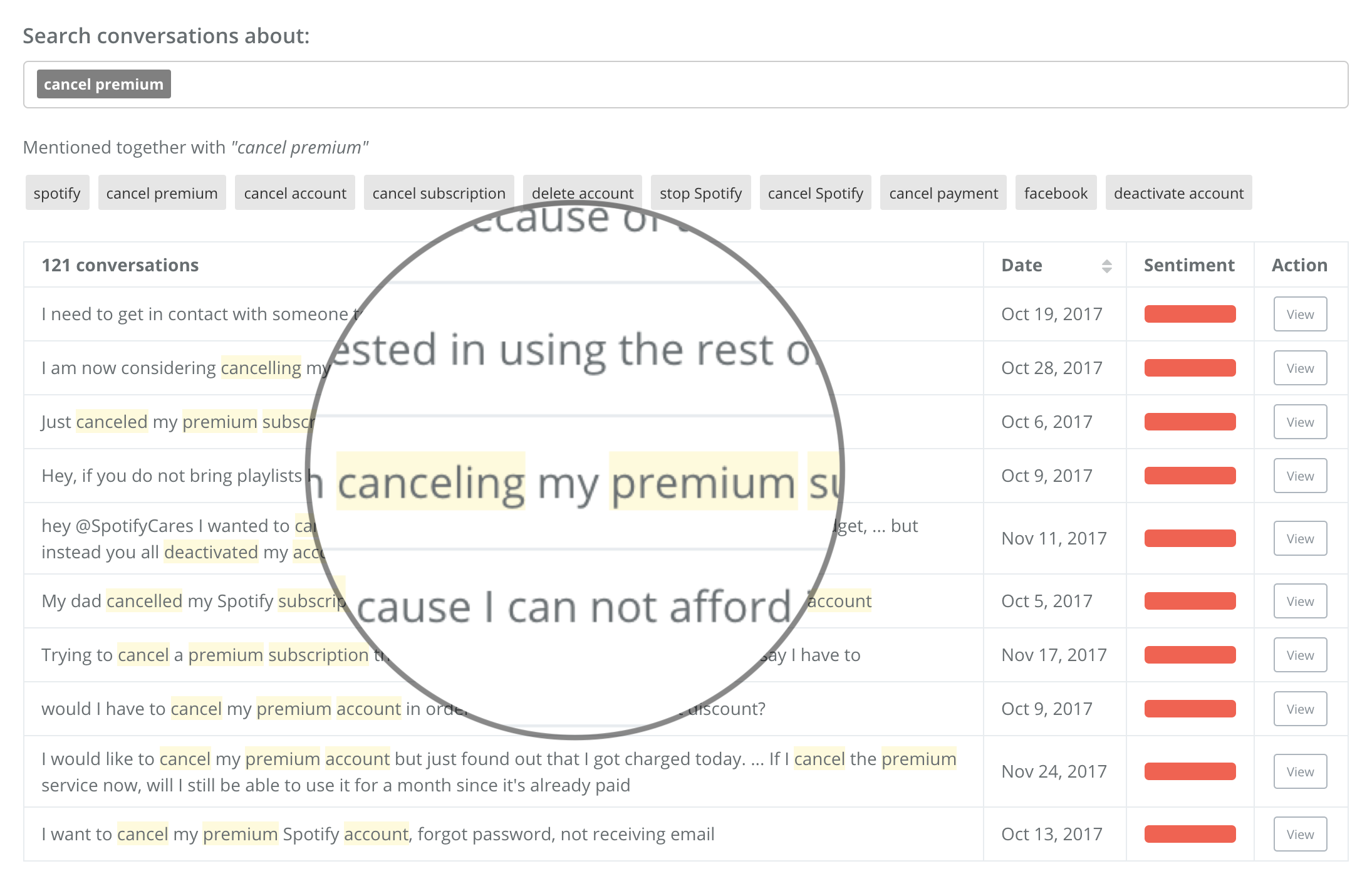 Automated Zendesk ticket tagging and sentiment analysis
